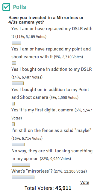 Micro Four Thirds Poll