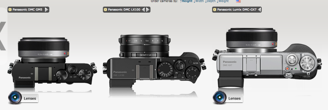 GM5 vs LX100 vs GX7 Size Comparison