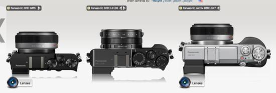 GM5 vs LX100 vs GX7 Size Comparison