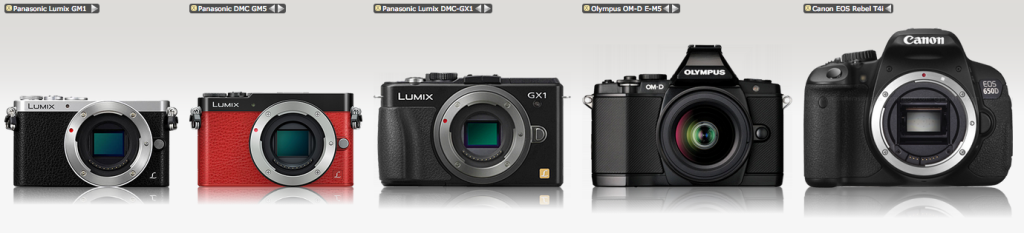 GM1, GM5, GX1, OMD EM5, Canon T4i Comparison