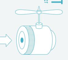 Lens Drone