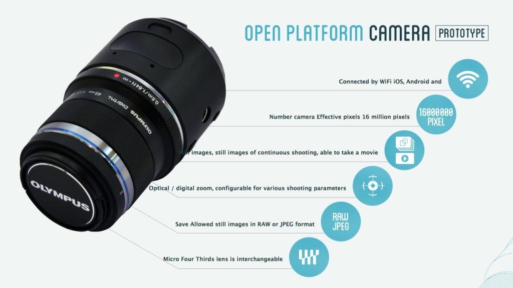 Olympus Lens Camera Drone