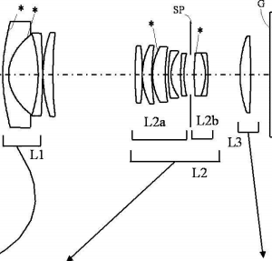 Canon Micro Four Thirds Patent