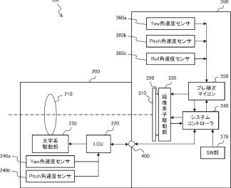 Olympus Dual IS Patent